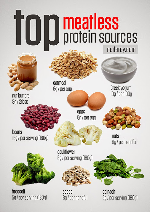 meatless-protein-sources